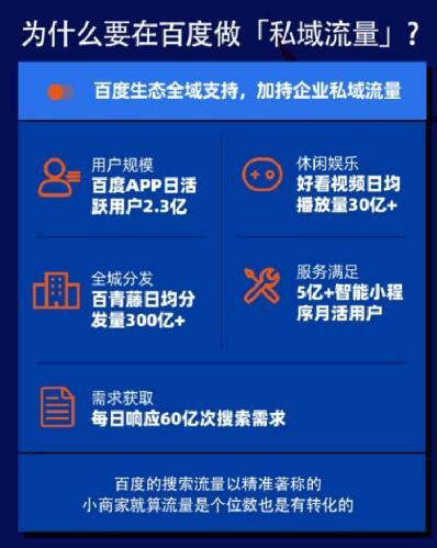 百家号蓝V认证特权优势