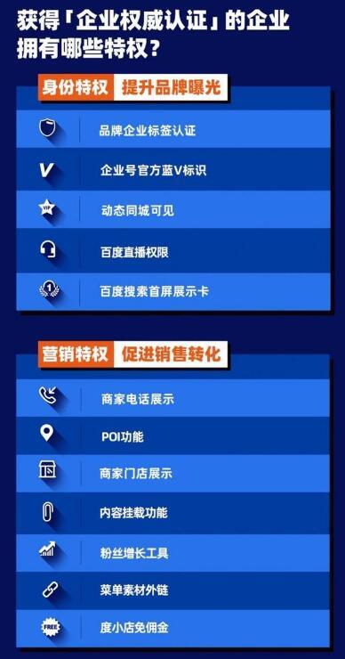 百家号蓝V优势